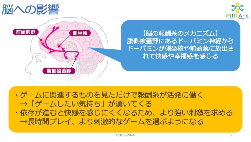 s4_報酬系解説イラスト